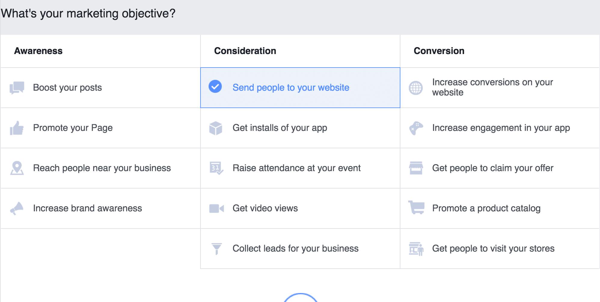 פרסום בפייסבוק – המדריך לקמפיין ממומן בפייסבוק חלק ראשון